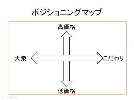 posionmap