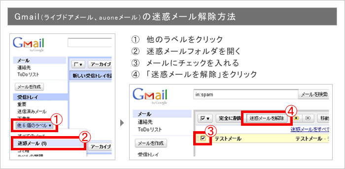 wake_gmail
