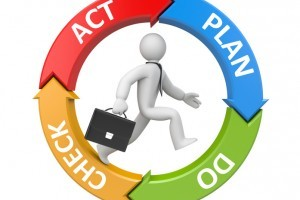 Plan(計画)→ Do(実行)→ Check(評価)→ Act(改善)