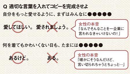 Q.適切な言葉を入れてコピーを完成させよ
