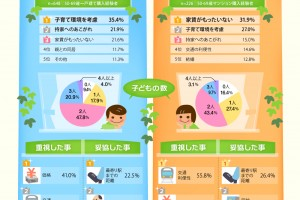 sumai_infographic