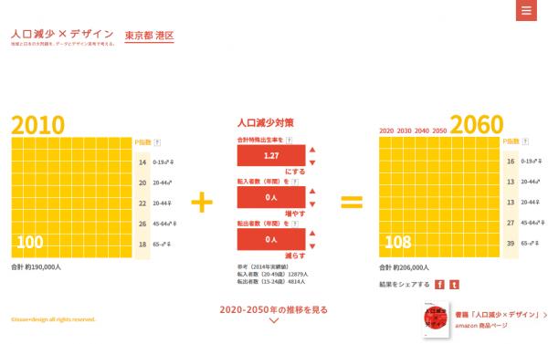 人口減少は住宅業界の死活問題!その問題をデータとデザイン思考で考える「人口減少×デザイン」が素人でもわかりやすい!