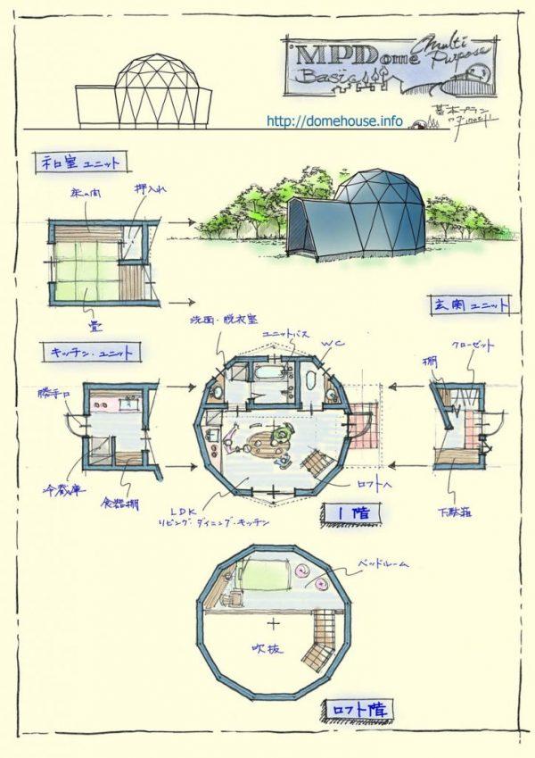 ドームハウスは注文住宅の新たな選択肢になる!