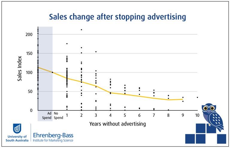 小さな会社に情報発信と広告が必要不可欠な理由